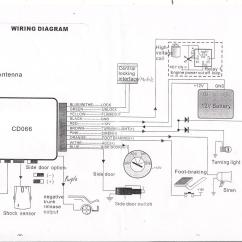 Alarm Wiring Diagram Smart Home Car Installation Diagrams T100 Get Free