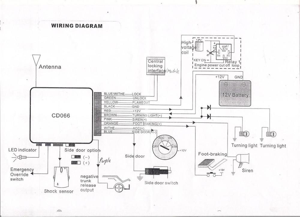 medium resolution of car alarm installation wiring diagrams t100 car get free