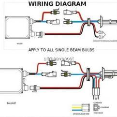 H4 Halogen Bulb Wiring Diagram 89 Ford Ranger Fuse Box 35w H4-2 Xenon Hid Conversion Kit Slim Ballast & Bulbs 8000k | Ebay