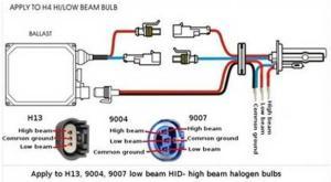 35W H11 Xenon HID Conversion Kit Slim Ballast & Bulbs