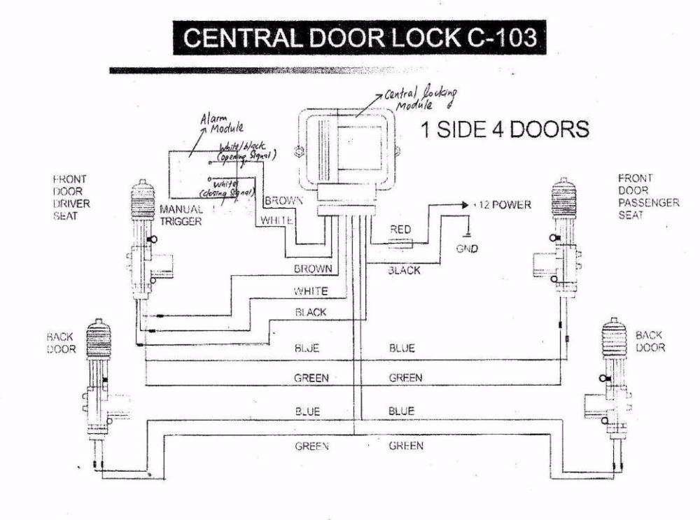 medium resolution of car central lock diagram wiring diagram list car center lock wiring diagram car center lock diagram