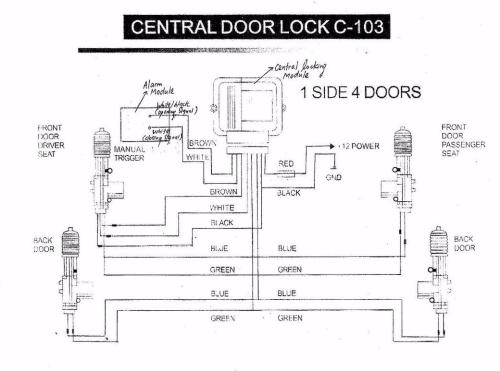 small resolution of car central lock diagram wiring diagram list car center lock wiring diagram car center lock diagram