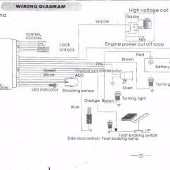 Code Alarm Ca1053 Wiring Diagram 1978 Honda Cb400 Installation