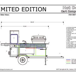 Utility Trailer Wiring Diagram Ford Cd Player Enclosed Schematics Get Free Image
