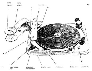 Thorens TD-224 Turntable Owners Instruction Service Manual