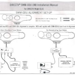 Swm 5 Lnb Wiring Diagram Ford F650 Directv Slimline Diagram, Directv, Get Free Image About