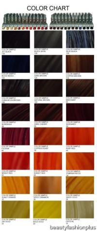 Via Natural Semi-Permanent Hair Color 4 OZ, All colors | eBay