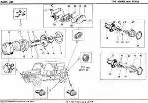 Mini Moke Workshop Manual,Mini Moke Parts List,Information