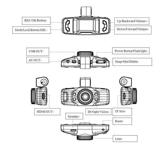 Auto Kamera Blackbox Überwachungskamera DVR Dashcam GPS G