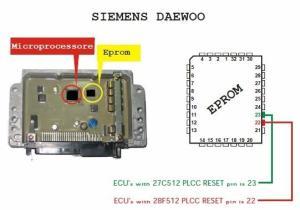 IMMO Killer Daewoo TMS374 ECU Decoder for Renault Peugeot Citroen Hyundai KIA | eBay
