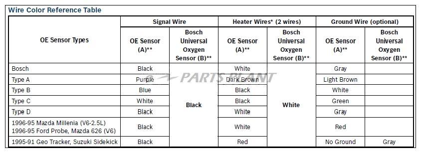 bosch 4 wire oxygen sensor wiring diagram data flow symbols meaning audi vw skoda seat universal lambda (oxygen sensor) top quality | ebay