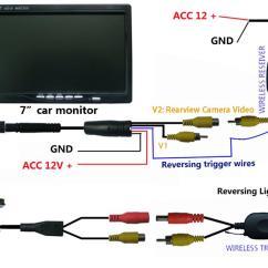 Reversing Camera Wiring Diagram Pourbaix Explained S1084 Wireless Car Rear View Backup For Suzuki