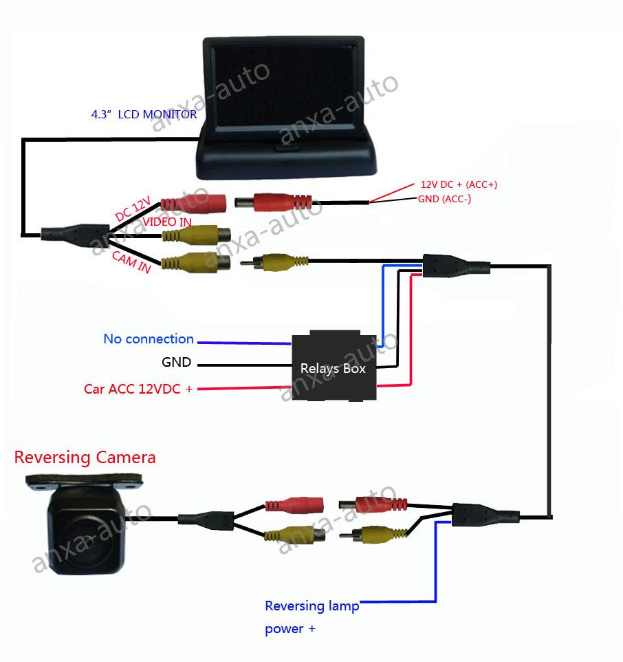 hight resolution of backup camera trigger wire diagram circuit wiring and diagram hub u2022 dual backup camera wiring diagram koolertron backup camera wiring diagram