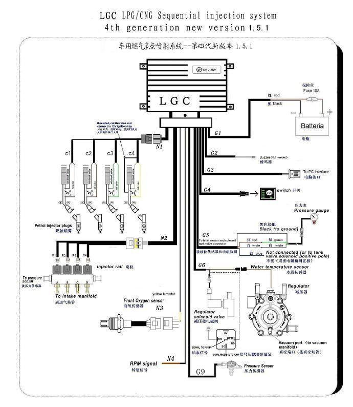 Lo.gas Mach Pro LPG CNG ECU set for Bi-fuel system on 3/4