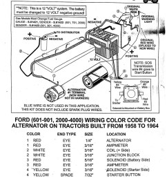 wiring diagram for ford 3000 tractor box wiring diagram wiring diagram for ford 3400 tractor ford [ 791 x 1024 Pixel ]