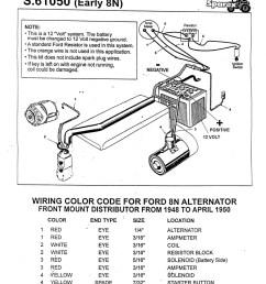 ford 9n 2n 8n front dist tractor 12v alt alternator wiring bosch 12v alternator wiring diagram bosch 12v alternator wiring diagram [ 791 x 1024 Pixel ]