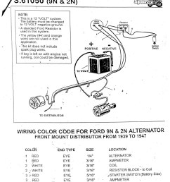 1951 ford 8n tractor wiring diagram wiring diagram g8 to 12 volt conversion ford tractor on 1951 ford 8n ignition wiring [ 791 x 1024 Pixel ]