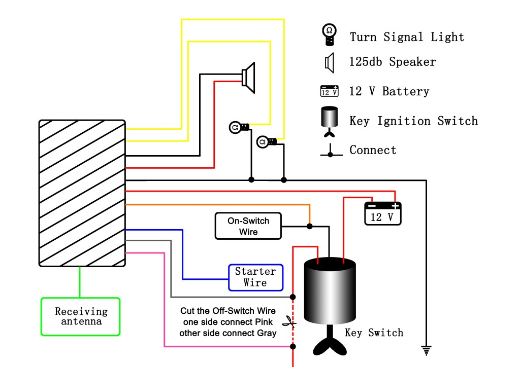 Golf Cart Wiring Harness Diagram Alarm Diagram