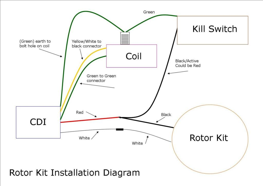 110 Cc Stator Cdi Wiring Diagram Inner Rotor Kit