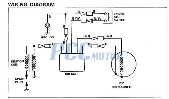 PW80 WIRING DIAGRAMS