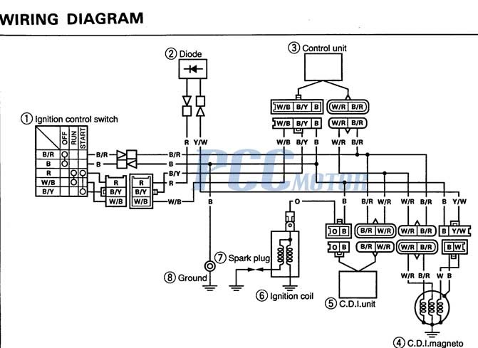 honda 50cc dirt bike wiring diagrams html