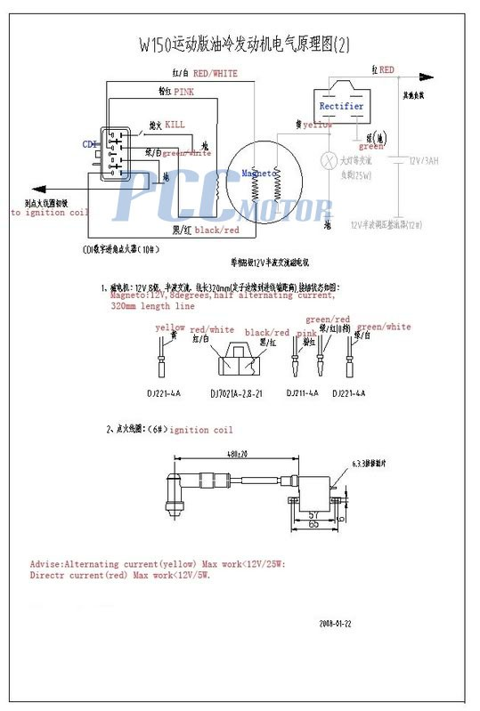 110 Wiring Diagram For Mini Bikes Wiring Diagrams For Lifan 150cc Engine