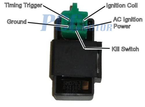 lifan 5 pin cdi wire diagram  box trailer wiring harness
