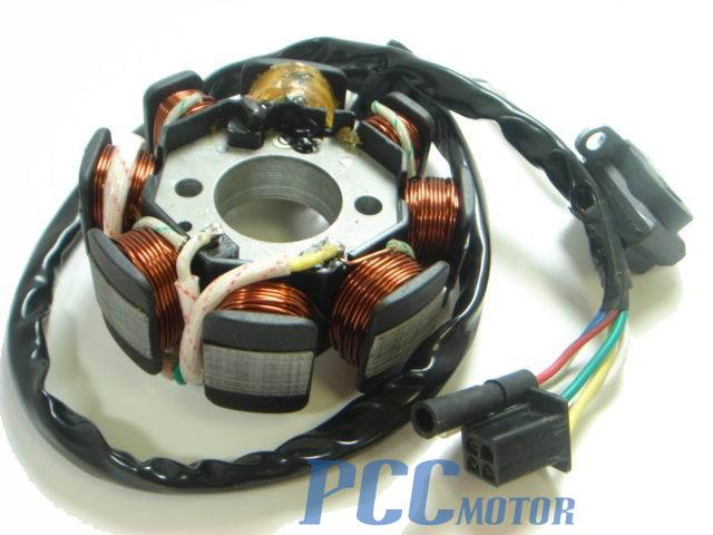 Kandi Atv 250cc Wiring Diagram Get Free Image About Wiring Diagram