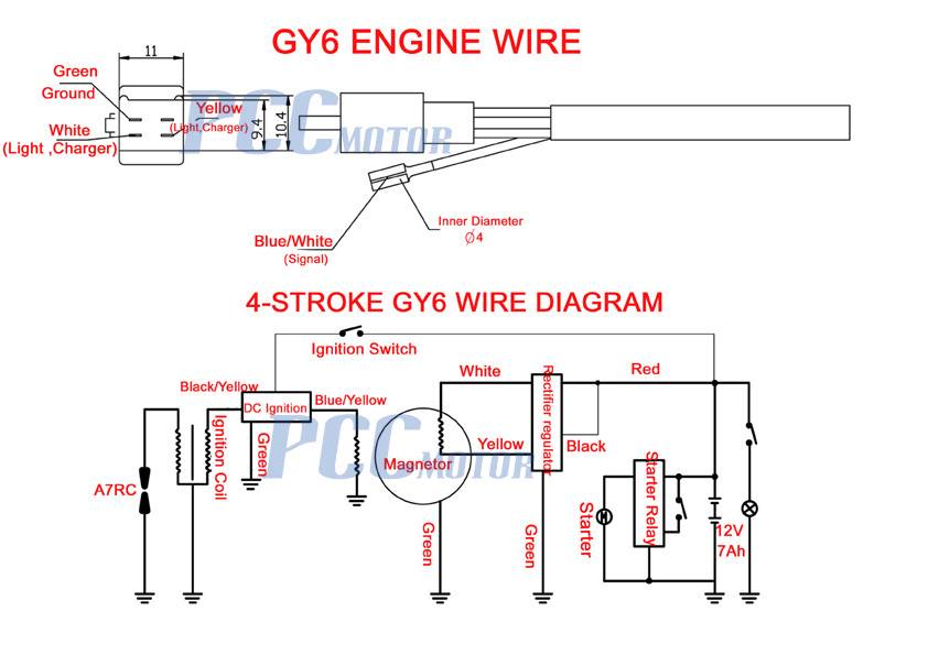 50cc 150cc Moped GY6 Wire Diagram