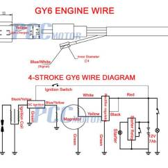 Scooter Ignition Switch Wiring Diagram Fission Vs Fusion Venn Honda Great Installation Of 50cc Rh 39 Tempoturn De