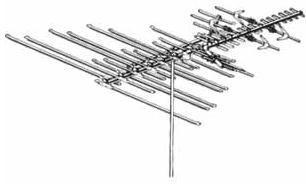 Long Range TV Antenna Digital Ready HDTV VHF UHF FM Radio
