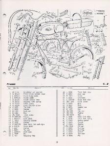 1960's Benelli 125cc 4-stroke, Wards FFA-14017 model NOS