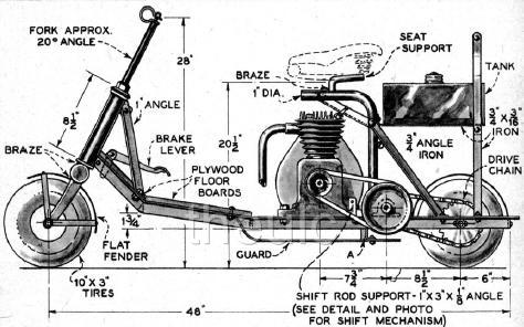 MINI BIKE PLANS GO KART SCOOTER TRACTOR ATV HOW TO MAKE