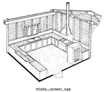 Building Barbeque Plans