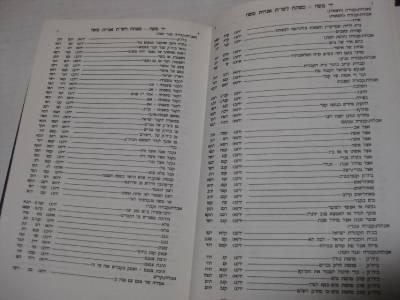 Yad Moshe: Index to the Igros Moshe Rav Moshe Feinstein יד
