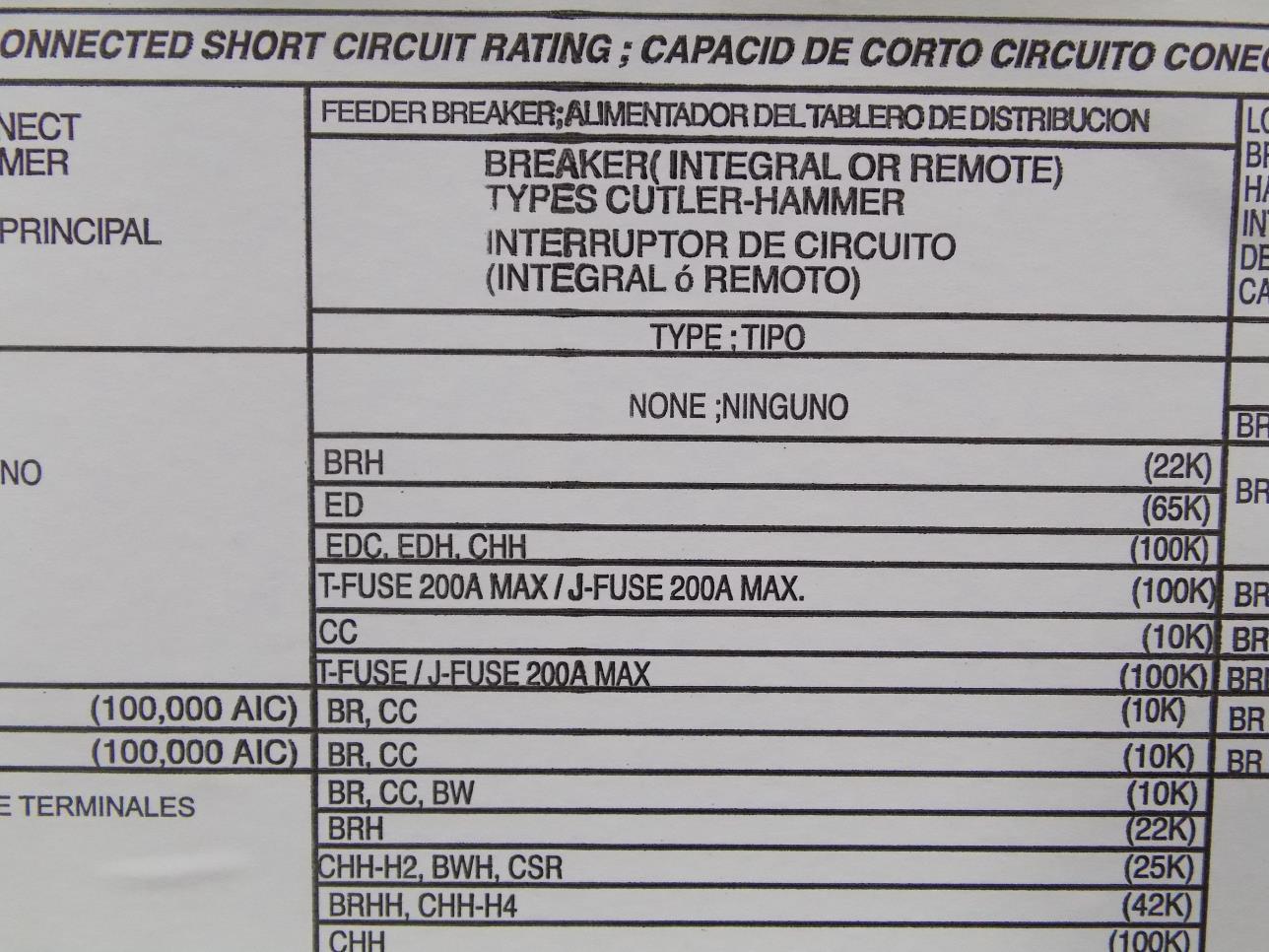 CUTLER-HAMMER 225AMP 240VAC 3PHASE 3W MAIN BREAKER