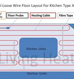 photos of underfloor heating diagram [ 1221 x 912 Pixel ]