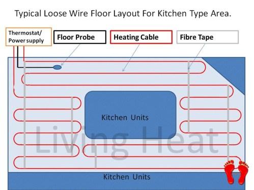 small resolution of photos of underfloor heating diagram
