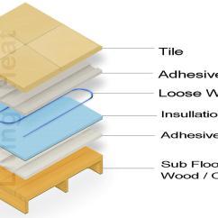 Nuheat Solo Wiring Diagram Vehicle Diagrams Uk Dual Thermostat Cap Elsavadorla