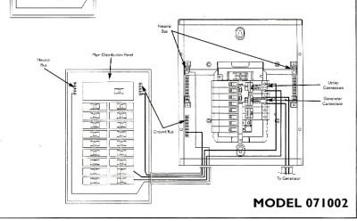 Briggs & Stratton 071002, Cutler Hammer 60 AMP Manual