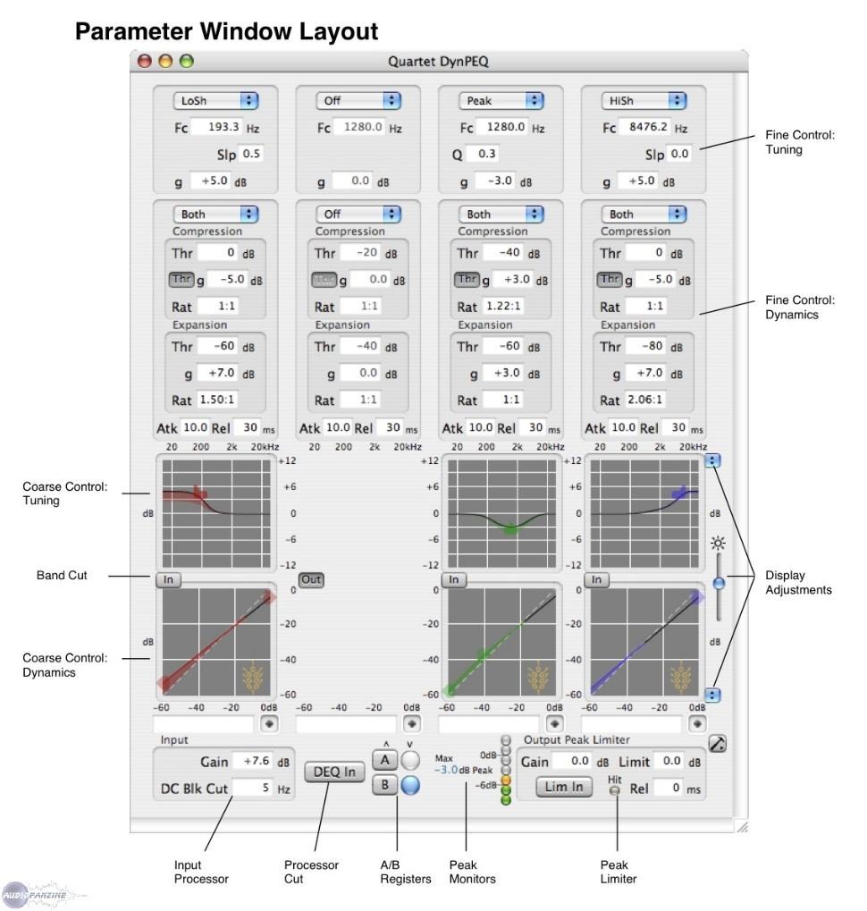 hight resolution of wholegrain digital systems llc quartet dynpeq