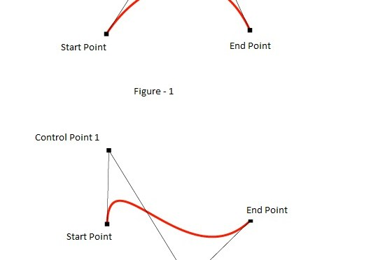 Bezier curve in HTML5 canvas