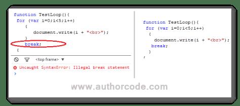 break syntax error in JavaScript