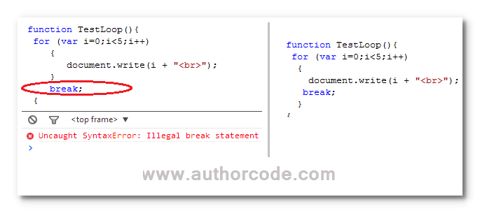 break syntax error in JavaScript