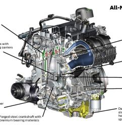 what is the ford 2 3 ecoboost engine  [ 1280 x 710 Pixel ]
