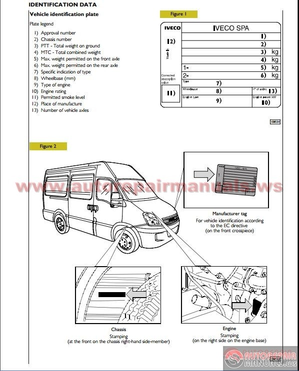 Iveco Daily Wiring Diagram Download : 35 Wiring Diagram