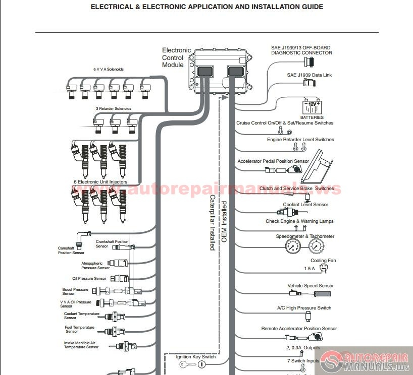 [DIAGRAM] Caterpillar C15 Wiring Diagram FULL Version HD