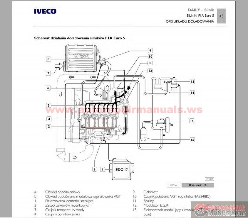 Iveco Eurocargo Wiring Diagram Pdf $ Apktodownload.com