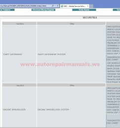 kia sportage wiring diagram wirdig 2005 kia sedona fuse box diagram on 2000 kia sephia radio [ 1600 x 860 Pixel ]