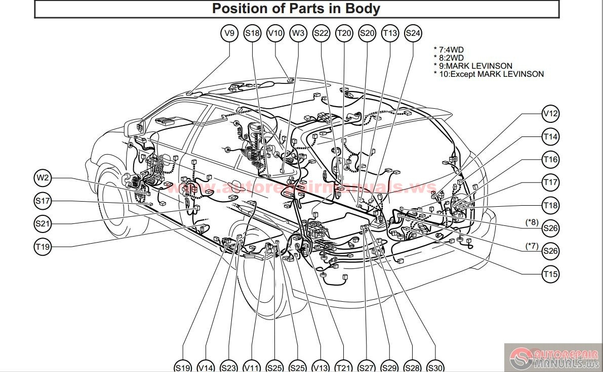 FORD EDGE 2007 2009 WORKSHOP REPAIR SERVICE MANUAL PDF